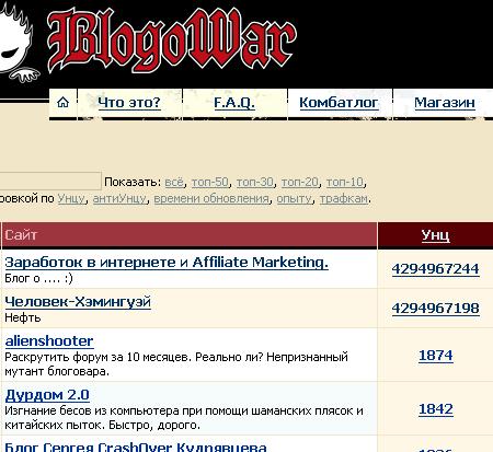 Блоговар - мега Унц